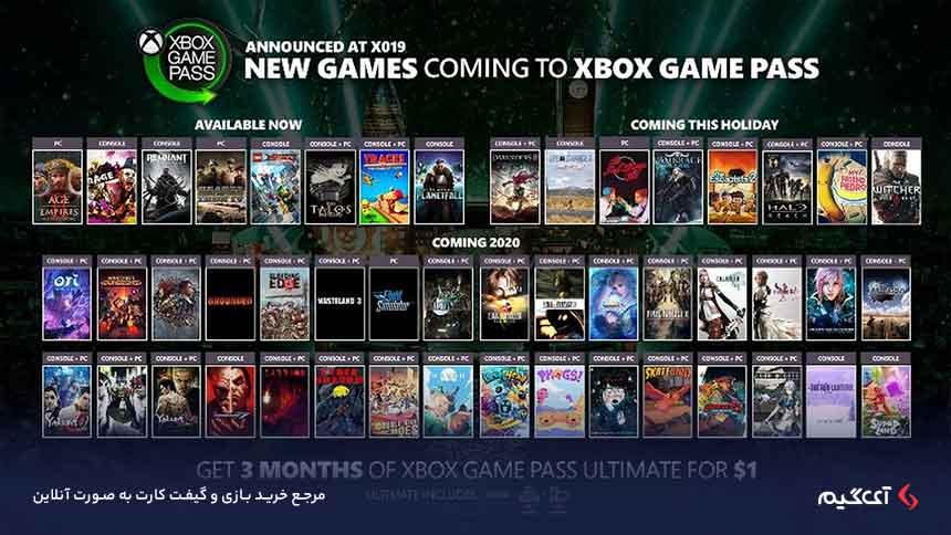 دسترسی به بیش از 100 بازی رایگان در سرویس گیم پس
